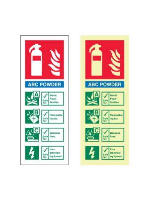 ABC Powder extinguisher ID