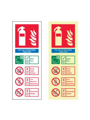 Flammable Metal extinguisher ID